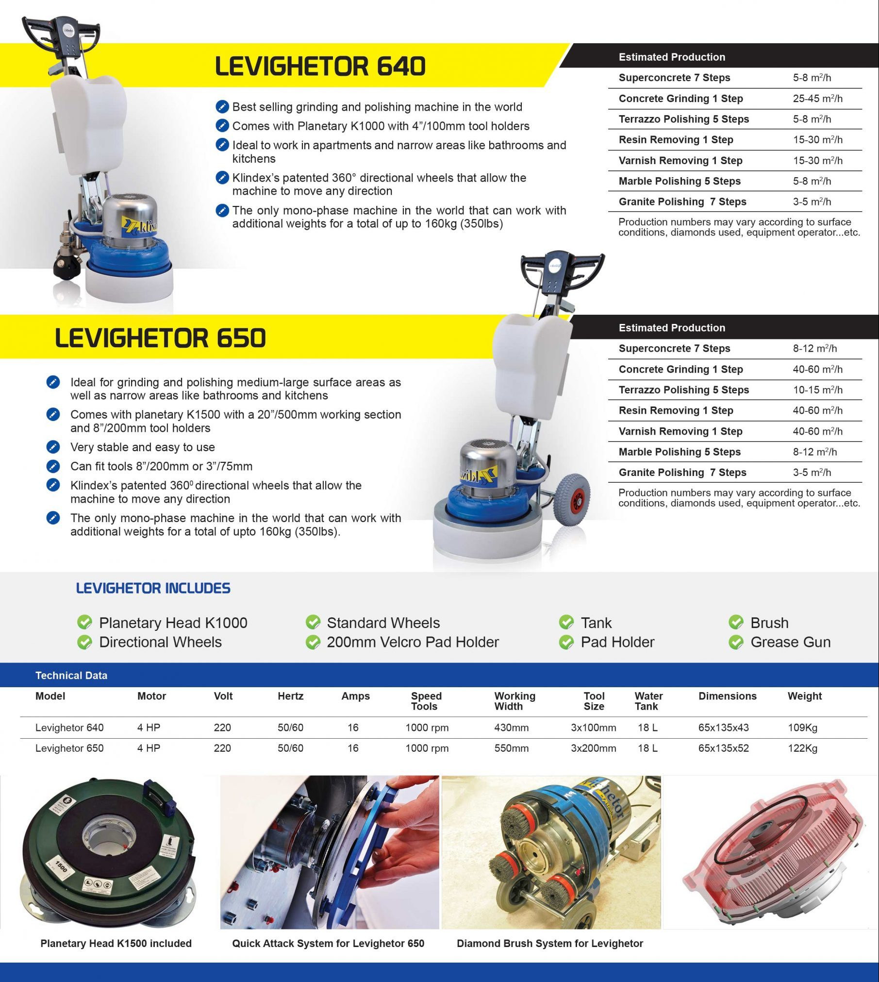 Levighetor Brochure 2016
